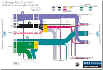Energy Flow Chart - small